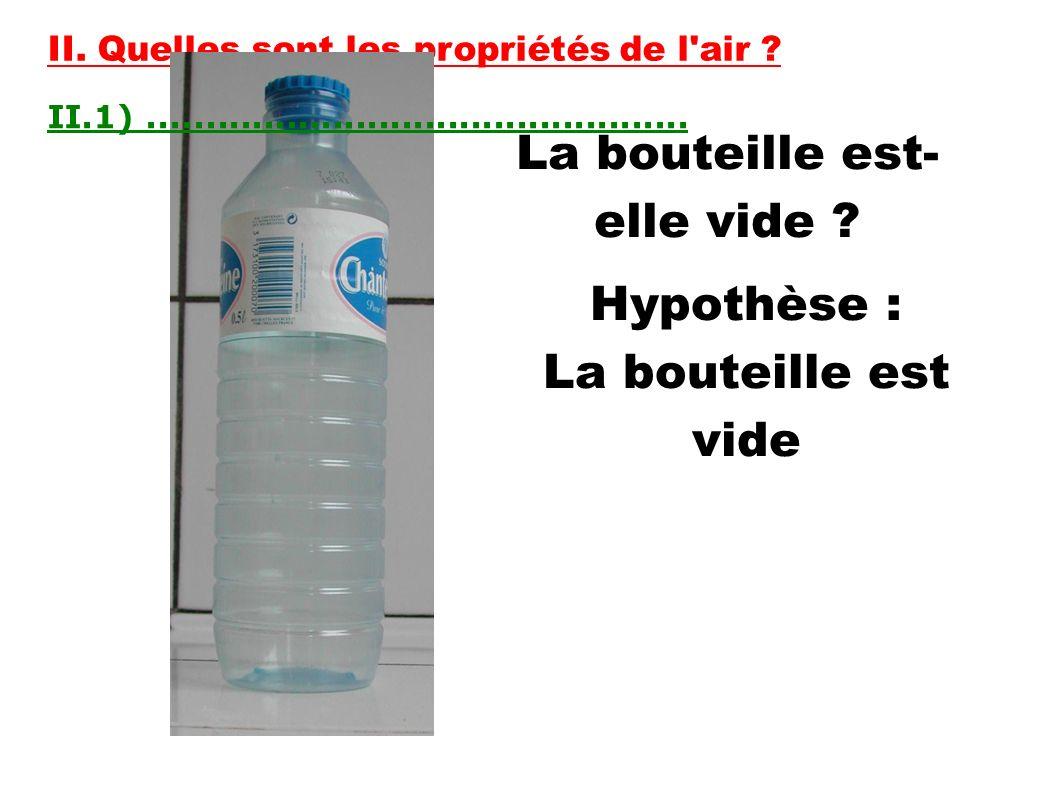 II. Quelles sont les propriétés de l'air ? La bouteille est- elle vide ? Hypothèse : La bouteille est vide II.1)......................................