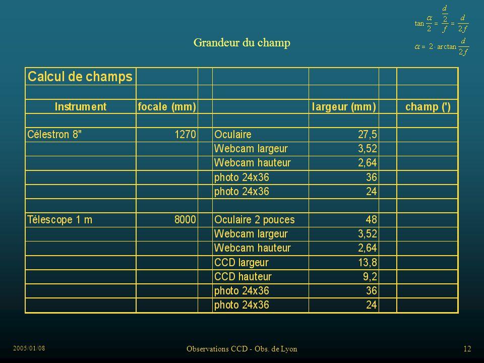 2005/01/08 Observations CCD - Obs. de Lyon12 Grandeur du champ