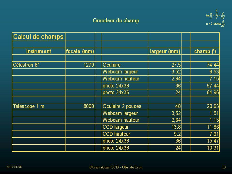 2005/01/08 Observations CCD - Obs. de Lyon13 Grandeur du champ