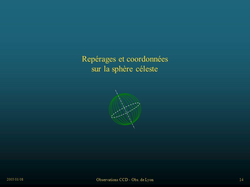 2005/01/08 Observations CCD - Obs. de Lyon14 Repérages et coordonnées sur la sphère céleste