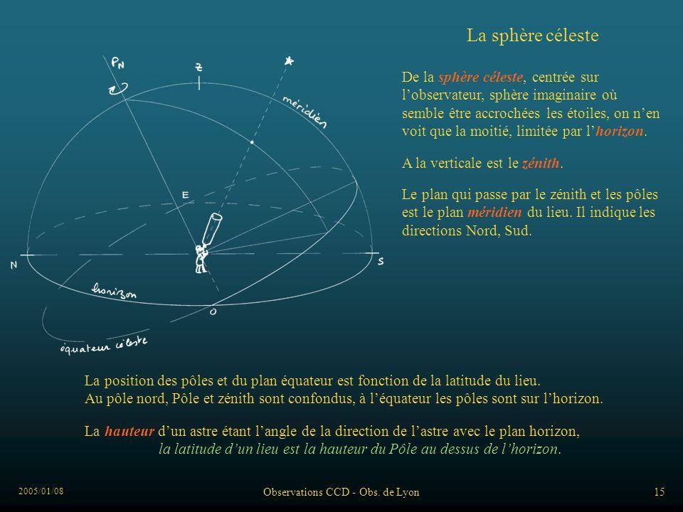 2005/01/08 Observations CCD - Obs. de Lyon15 La sphère céleste De la sphère céleste, centrée sur lobservateur, sphère imaginaire où semble être accroc