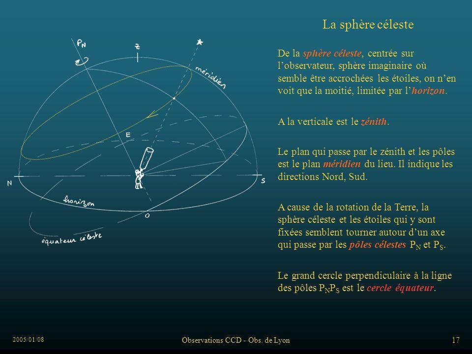 2005/01/08 Observations CCD - Obs. de Lyon17 La sphère céleste De la sphère céleste, centrée sur lobservateur, sphère imaginaire où semble être accroc
