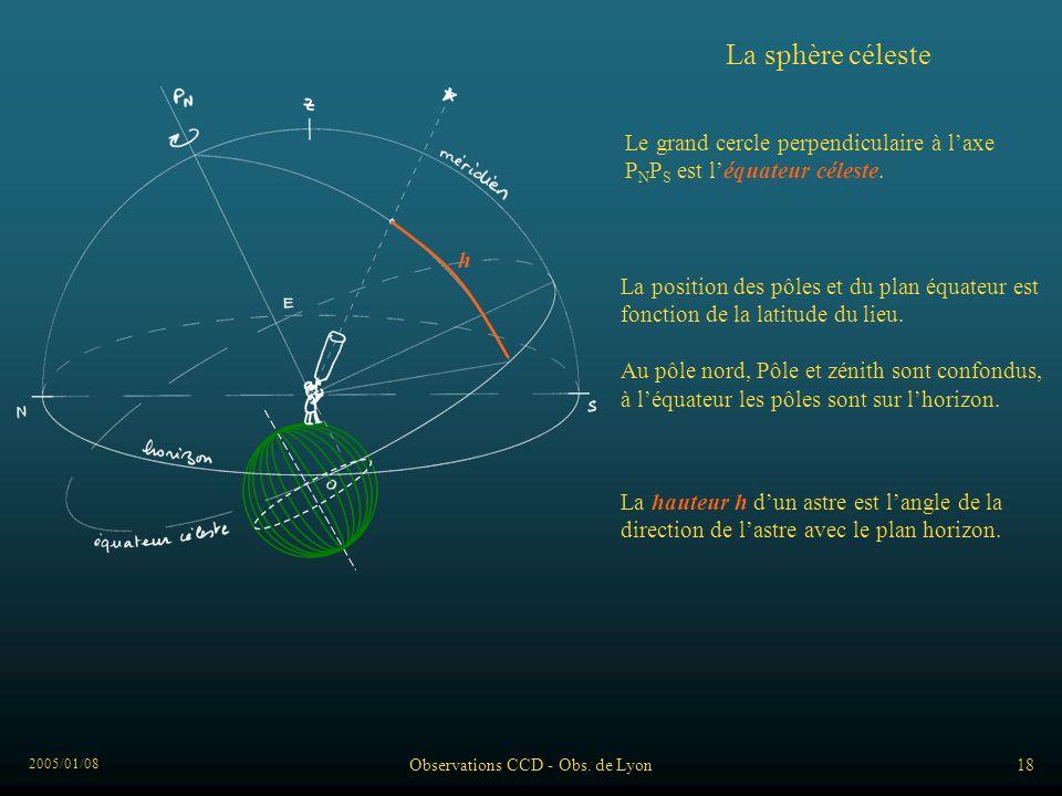 2005/01/08 Observations CCD - Obs. de Lyon18 La sphère céleste La position des pôles et du plan équateur est fonction de la latitude du lieu. Au pôle