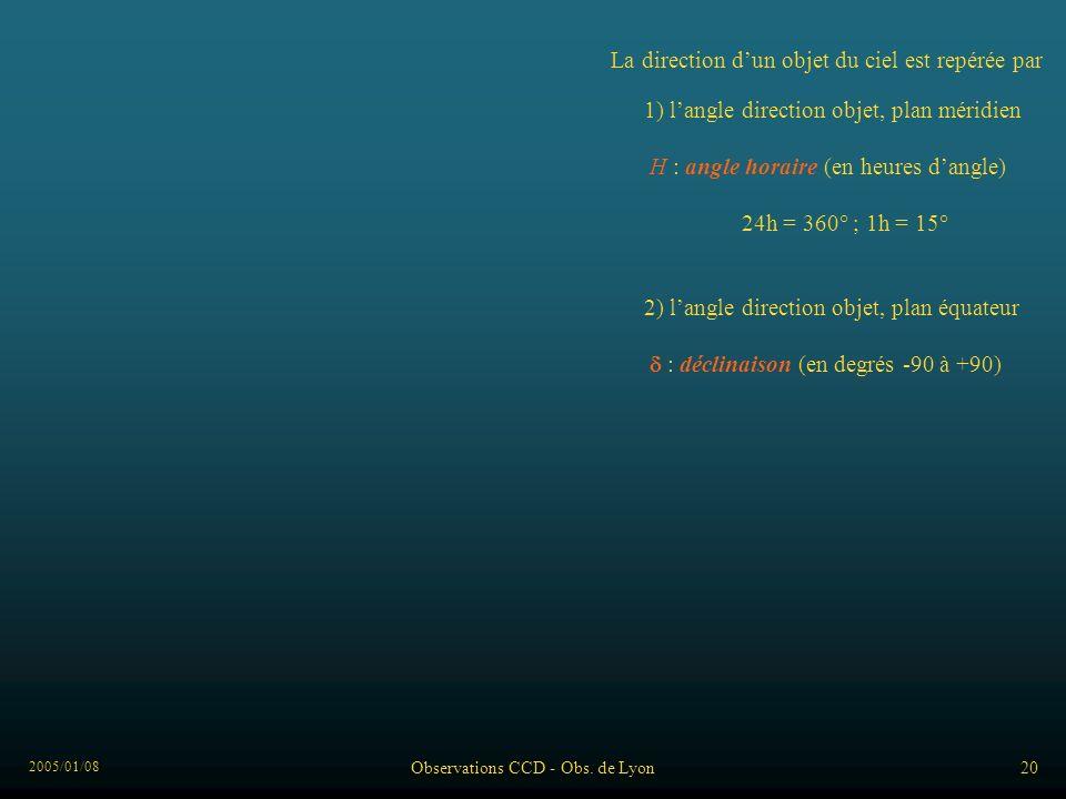 2005/01/08 Observations CCD - Obs. de Lyon20 La direction dun objet du ciel est repérée par 2) langle direction objet, plan équateur : déclinaison (en
