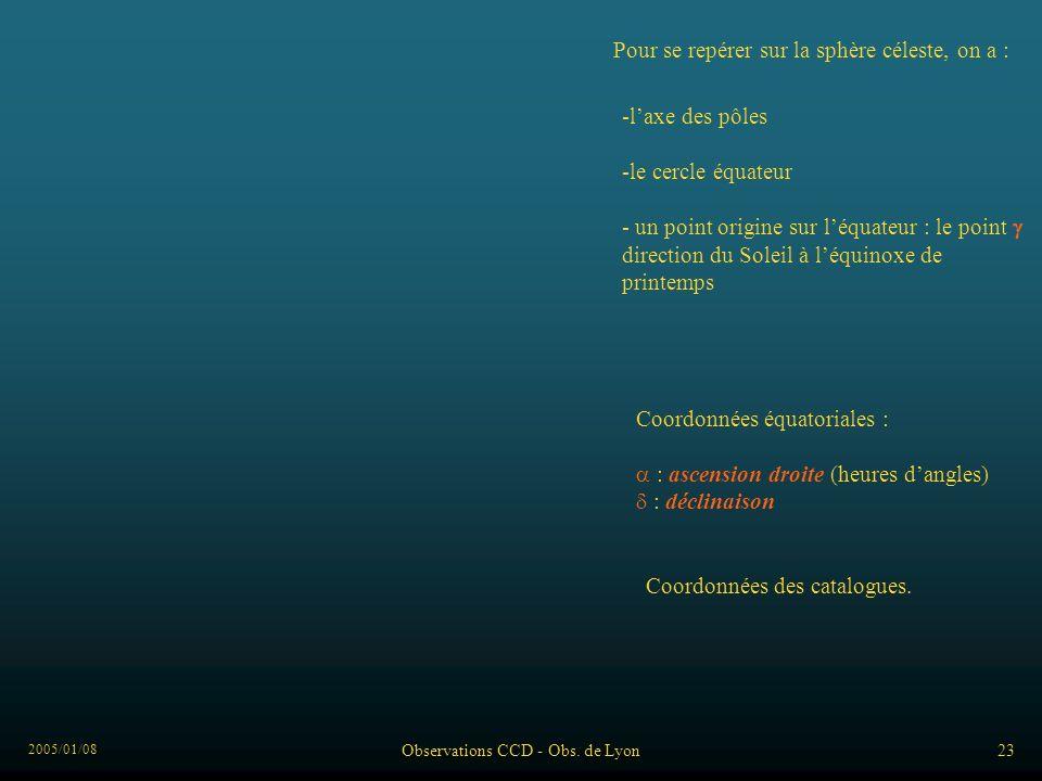 2005/01/08 Observations CCD - Obs. de Lyon23 Pour se repérer sur la sphère céleste, on a : Coordonnées équatoriales : : ascension droite (heures dangl