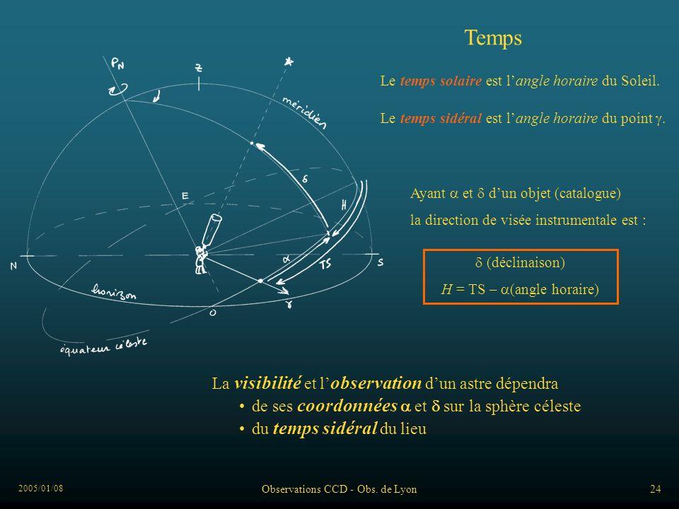 2005/01/08 Observations CCD - Obs. de Lyon24 Le temps solaire est langle horaire du Soleil.