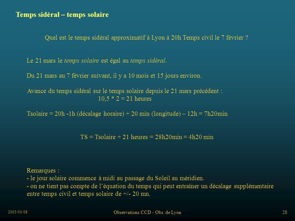 2005/01/08 Observations CCD - Obs. de Lyon28 Temps sidéral – temps solaire Quel est le temps sidéral approximatif à Lyon à 20h Temps civil le 7 févrie