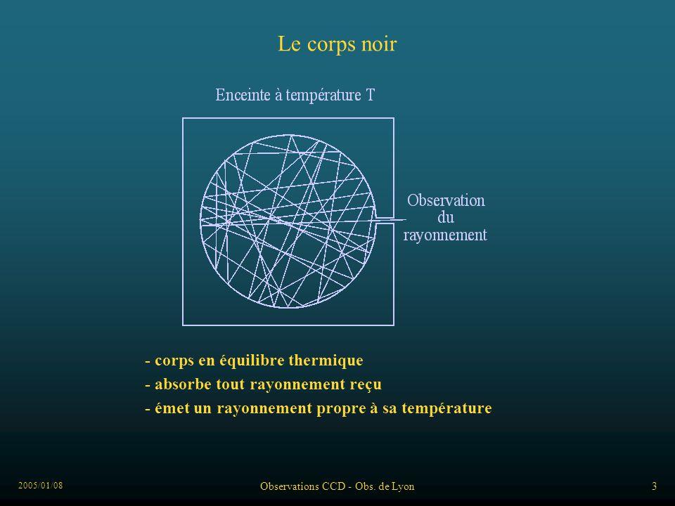 2005/01/08 Observations CCD - Obs. de Lyon3 Le corps noir - émet un rayonnement propre à sa température - corps en équilibre thermique - absorbe tout