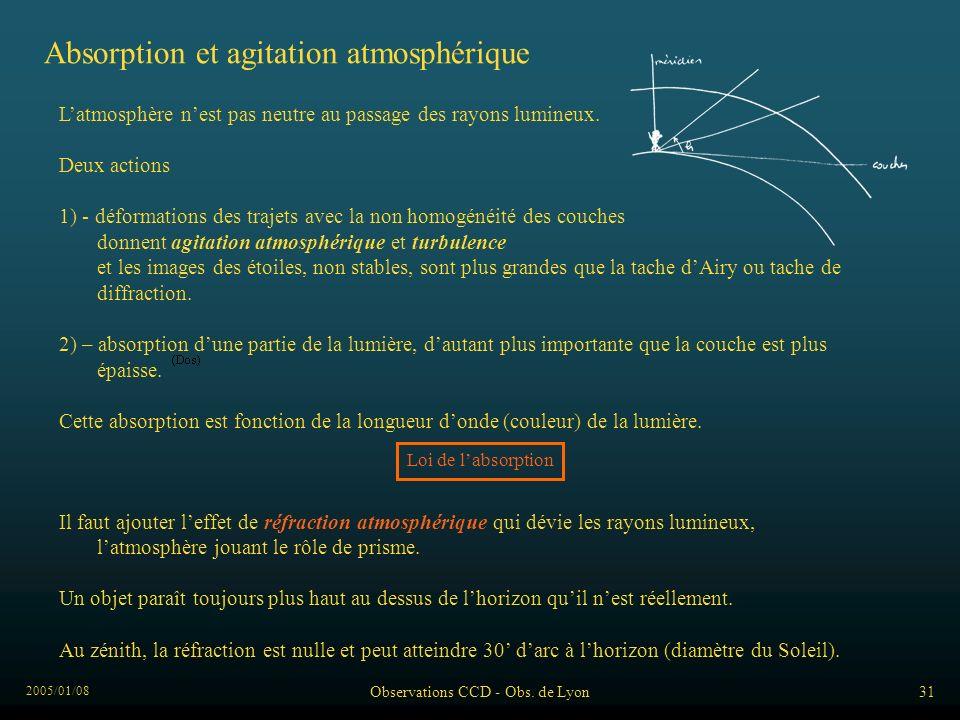 2005/01/08 Observations CCD - Obs. de Lyon31 Absorption et agitation atmosphérique Latmosphère nest pas neutre au passage des rayons lumineux. Deux ac