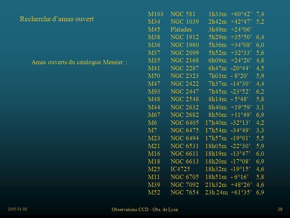 2005/01/08 Observations CCD - Obs. de Lyon39 Recherche damas ouvert Amas ouverts du catalogue Messier : M44NGC 2632 8h40m+19°593,1 M67NGC 2682 8h50m+1