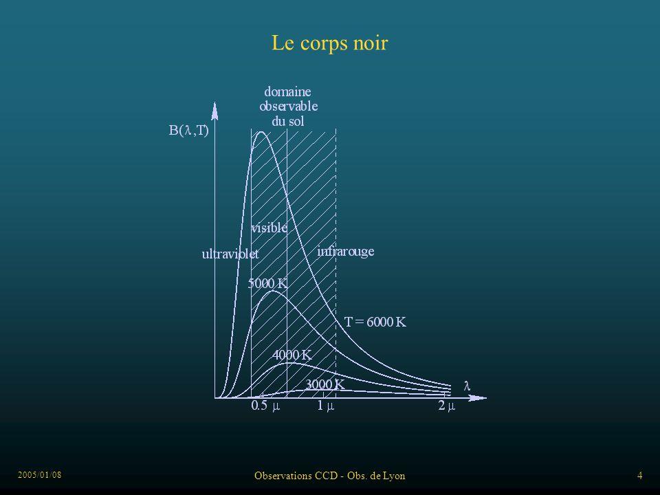 2005/01/08 Observations CCD - Obs. de Lyon4 Le corps noir
