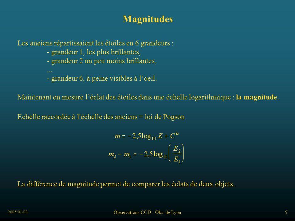 2005/01/08 Observations CCD - Obs. de Lyon5 Magnitudes Les anciens répartissaient les étoiles en 6 grandeurs : - grandeur 1, les plus brillantes, - gr