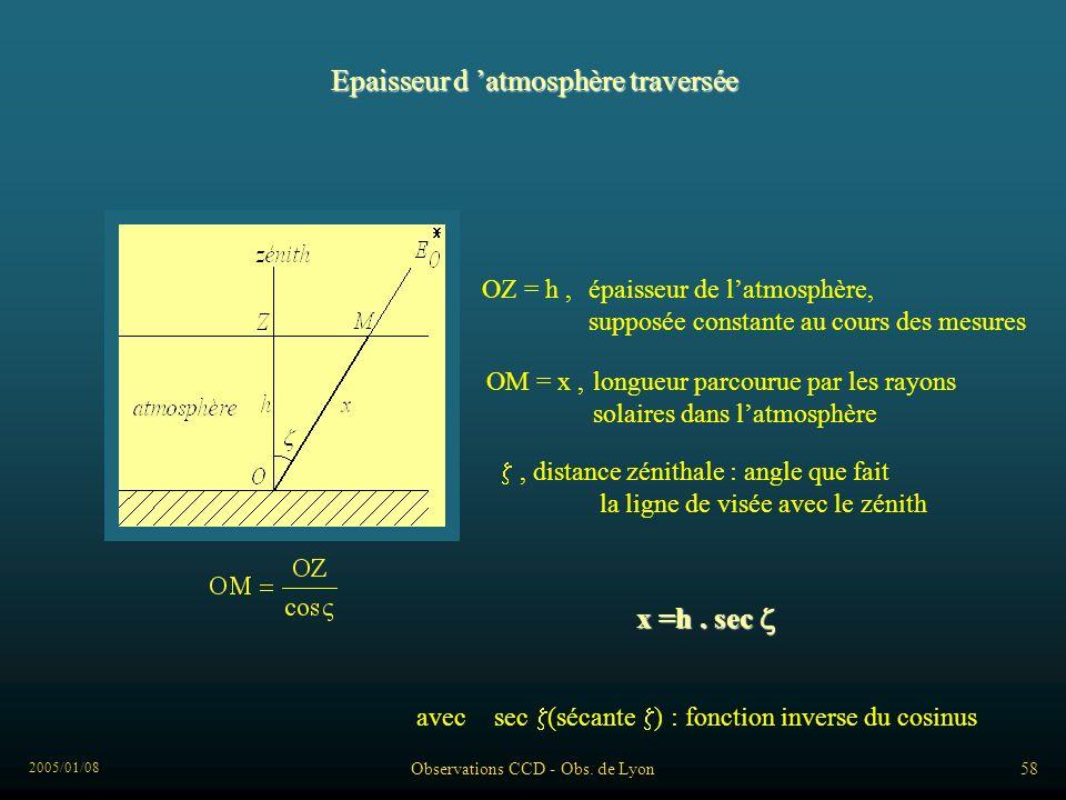 2005/01/08 Observations CCD - Obs. de Lyon58 OZ = h, épaisseur de latmosphère, supposée constante au cours des mesures avec sec (sécante ) : fonction