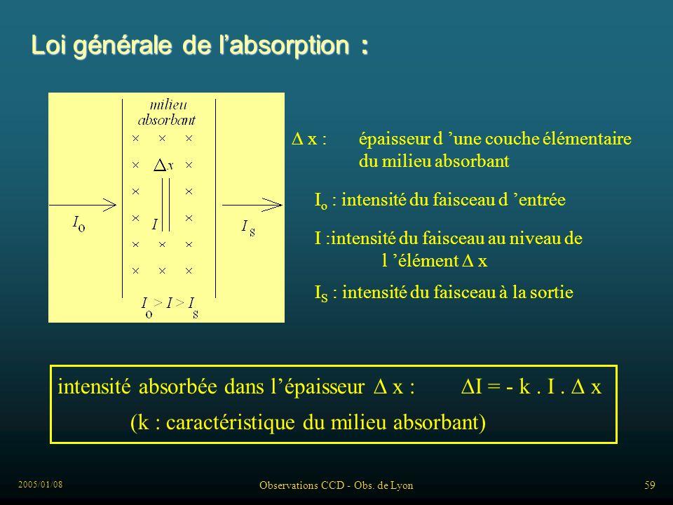 2005/01/08 Observations CCD - Obs. de Lyon59 Loi générale de labsorption : x : épaisseur d une couche élémentaire du milieu absorbant I S : intensité