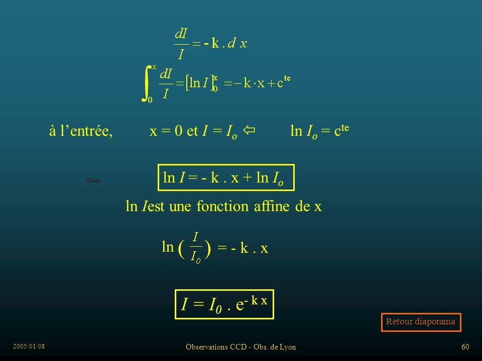 2005/01/08 Observations CCD - Obs. de Lyon60 à lentrée, x = 0 et I = I o ln I o = c te ln I = - k.