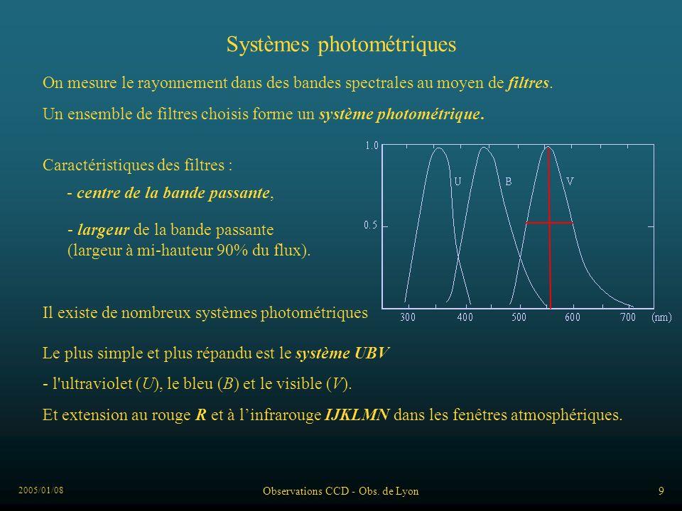 2005/01/08 Observations CCD - Obs. de Lyon9 Systèmes photométriques On mesure le rayonnement dans des bandes spectrales au moyen de filtres. Le plus s