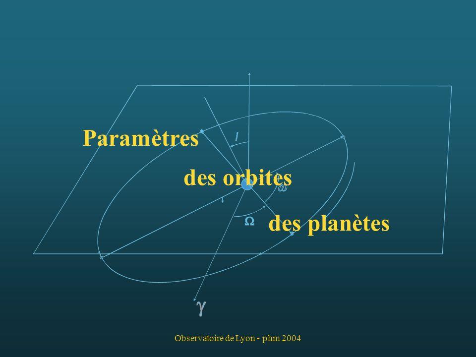 des orbites Paramètres des planètes Observatoire de Lyon - phm 2004