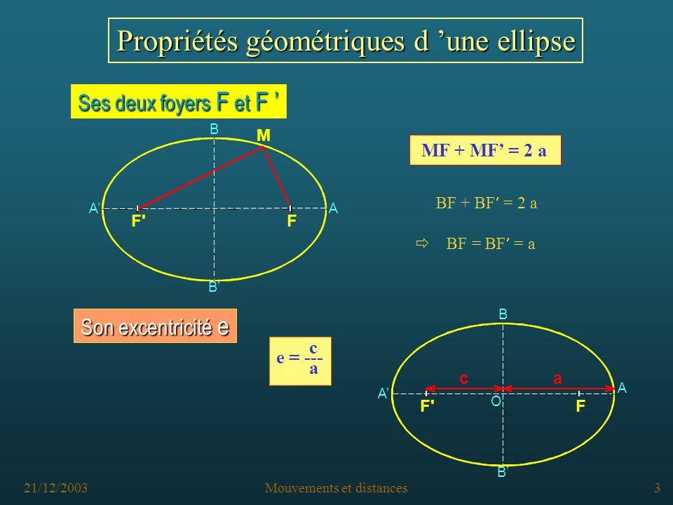 21/12/2003Mouvements et distances2 Depuis Kepler on sait que les planètes décrivent des orbes qui sont assimilables aux courbes mathématiques appelées ellipses.
