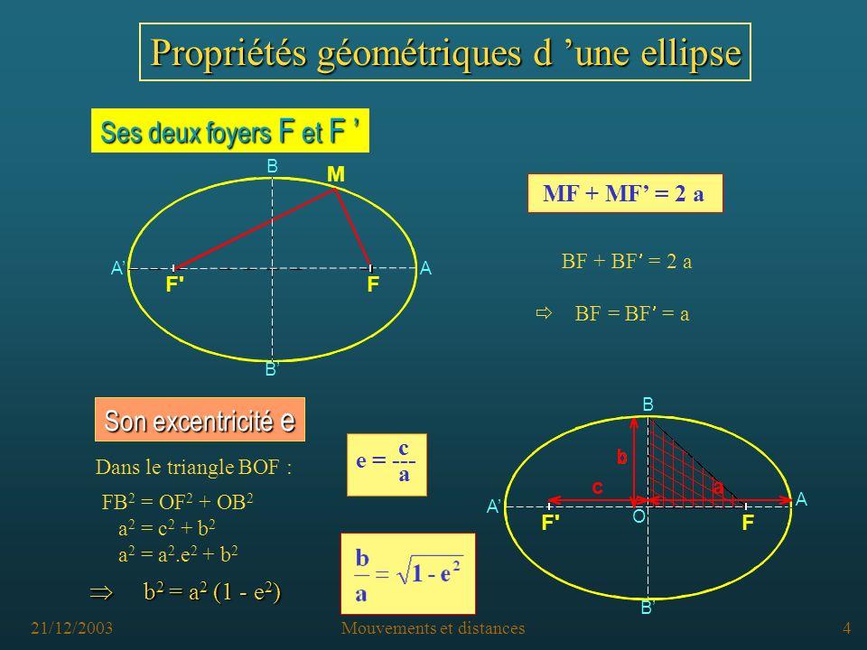 21/12/2003Mouvements et distances3 Propriétés géométriques d une ellipse Ses deux foyers F et F Ses deux foyers F et F Son excentricité e MF + MF = 2 a BF + BF = 2 a BF = BF = a c e = --- a F ca F B B A A O B A B F M A