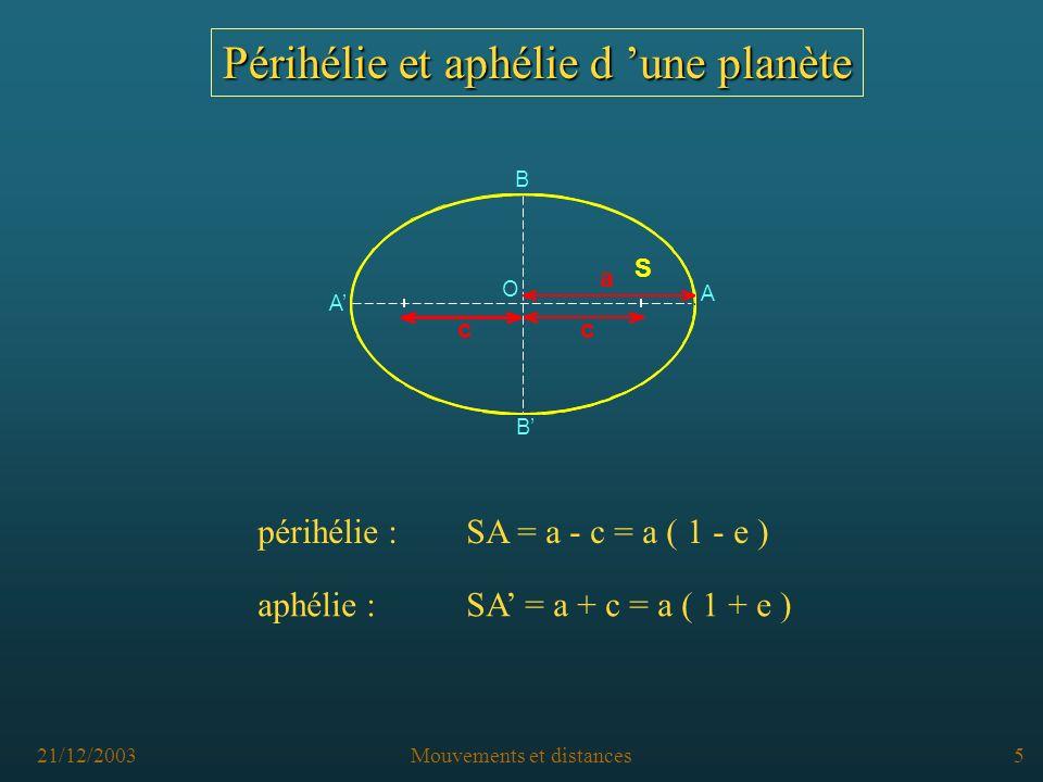 21/12/2003Mouvements et distances4 Ses deux foyers F et F Ses deux foyers F et F Son excentricité e MF + MF = 2 a BF + BF = 2 a BF = BF = a c e = --- a b 2 = a 2 (1 - e 2 ) b 2 = a 2 (1 - e 2 ) FB 2 = OF 2 + OB 2 a 2 = c 2 + b 2 a 2 = a 2.e 2 + b 2 Dans le triangle BOF : B A B F F M A Propriétés géométriques d une ellipse F ca F B B A A O
