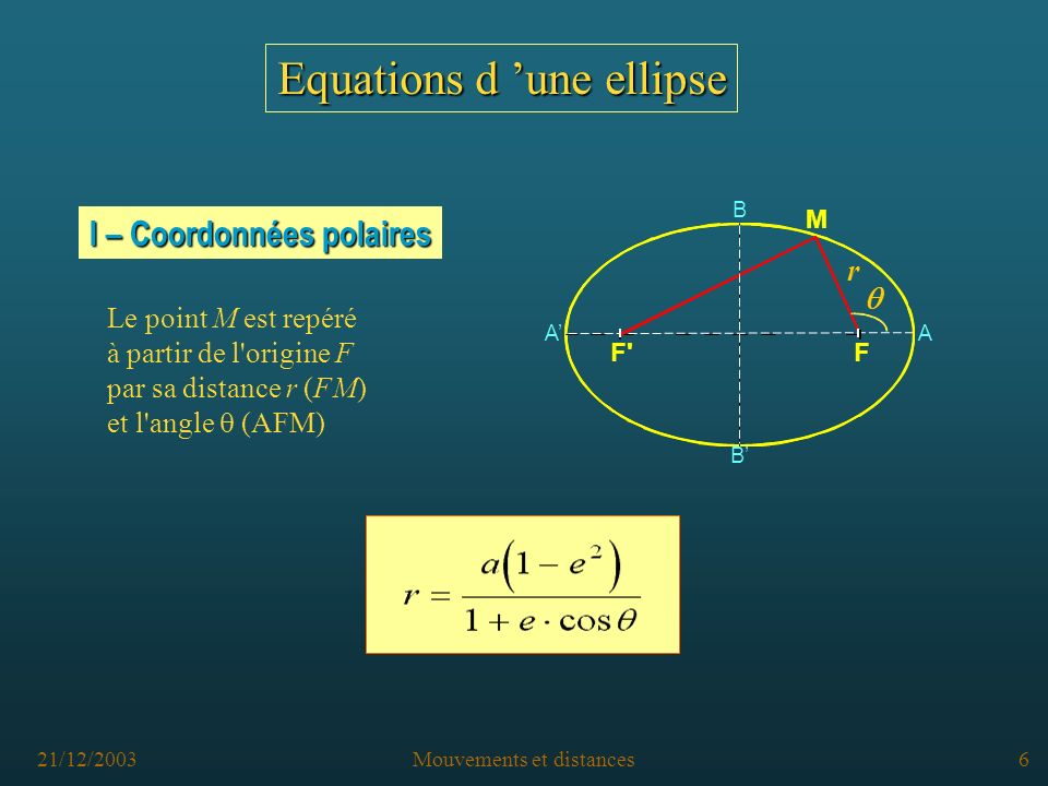 21/12/2003Mouvements et distances5 Périhélie et aphélie d une planète aphélie : SA = a + c = a ( 1 + e ) a S B B A A O c c périhélie : SA = a - c = a ( 1 - e )