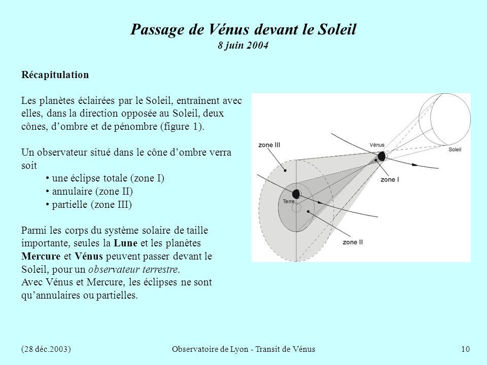 (28 déc.2003)Observatoire de Lyon - Transit de Vénus10 Récapitulation Les planètes éclairées par le Soleil, entraînent avec elles, dans la direction opposée au Soleil, deux cônes, dombre et de pénombre (figure 1).
