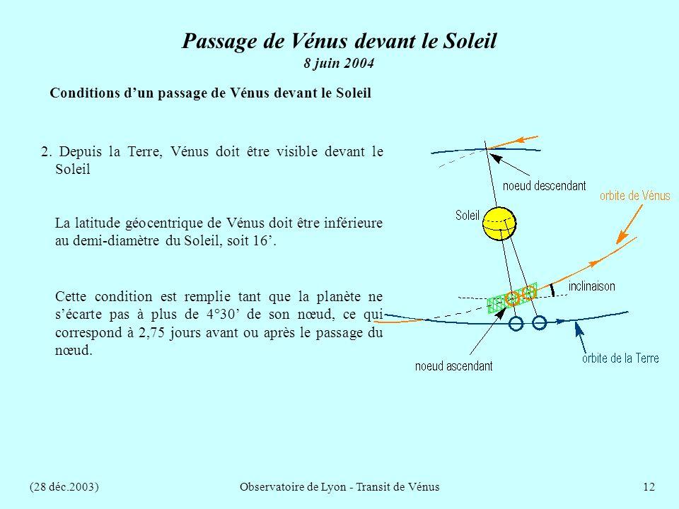 (28 déc.2003)Observatoire de Lyon - Transit de Vénus12 Conditions dun passage de Vénus devant le Soleil Cette condition est remplie tant que la planète ne sécarte pas à plus de 4°30 de son nœud, ce qui correspond à 2,75 jours avant ou après le passage du nœud.