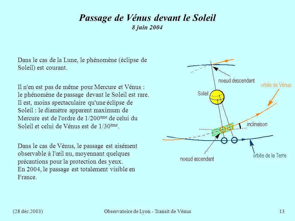 (28 déc.2003)Observatoire de Lyon - Transit de Vénus13 Passage de Vénus devant le Soleil 8 juin 2004 Dans le cas de Vénus, le passage est aisément observable à l œil nu, moyennant quelques précautions pour la protection des yeux.