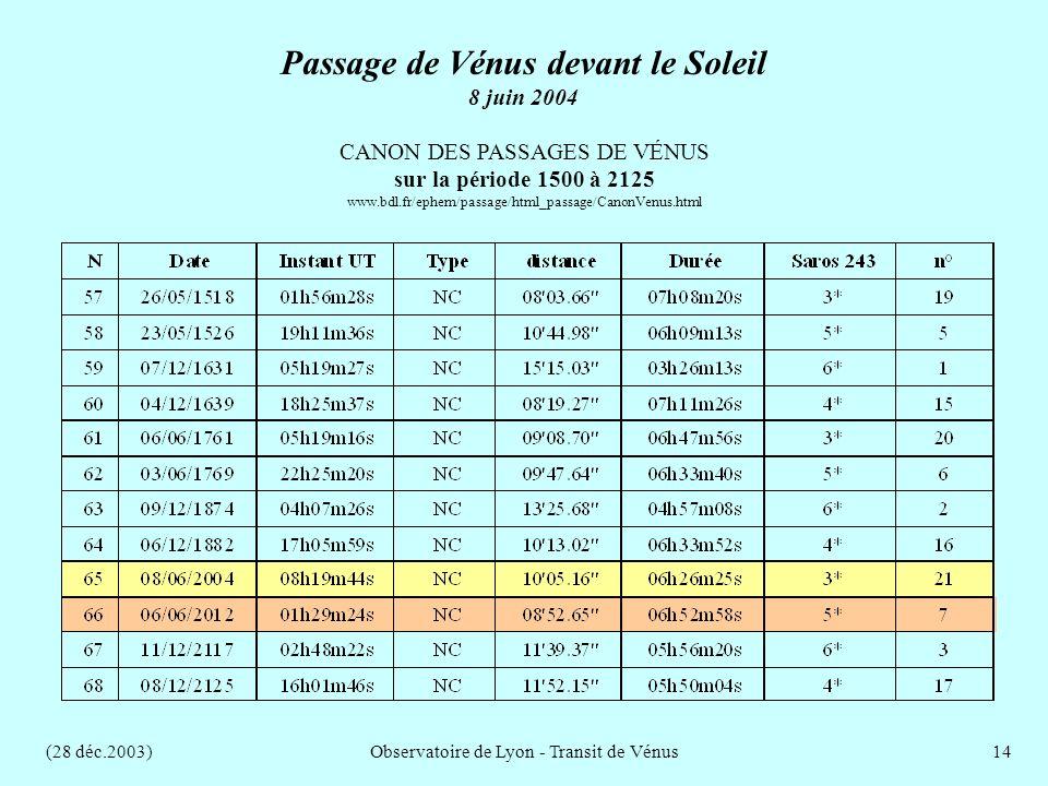 (28 déc.2003)Observatoire de Lyon - Transit de Vénus14 Passage de Vénus devant le Soleil 8 juin 2004 CANON DES PASSAGES DE VÉNUS sur la période 1500 à 2125 www.bdl.fr/ephem/passage/html_passage/CanonVenus.html