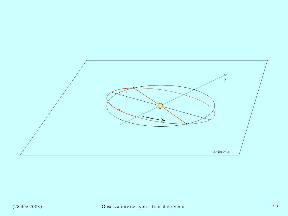 (28 déc.2003)Observatoire de Lyon - Transit de Vénus19