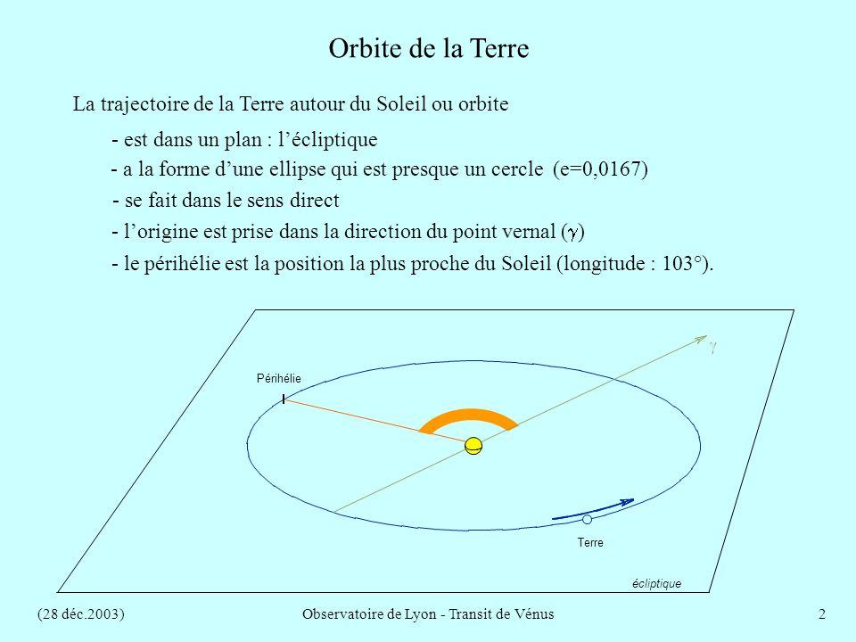 (28 déc.2003)Observatoire de Lyon - Transit de Vénus2 - le périhélie est la position la plus proche du Soleil (longitude : 103°).