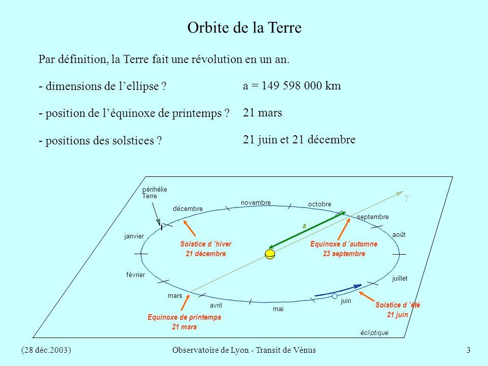 (28 déc.2003)Observatoire de Lyon - Transit de Vénus3 Orbite de la Terre périhélie Terre février janvier septembre écliptique mai avril mars juin novembre décembre octobre juillet août Par définition, la Terre fait une révolution en un an.