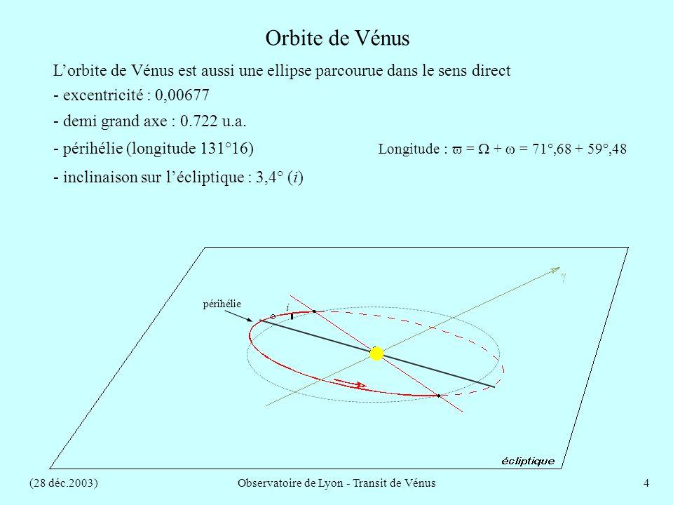(28 déc.2003)Observatoire de Lyon - Transit de Vénus4 - demi grand axe : 0.722 u.a.