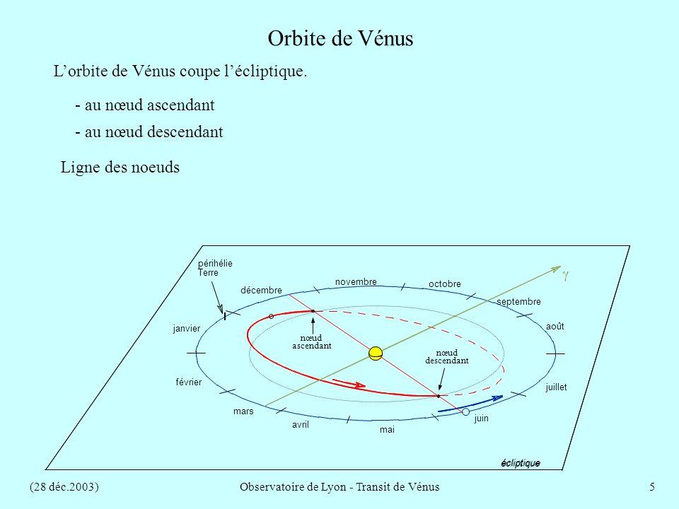 (28 déc.2003)Observatoire de Lyon - Transit de Vénus5 écliptique Orbite de Vénus Lorbite de Vénus coupe lécliptique.