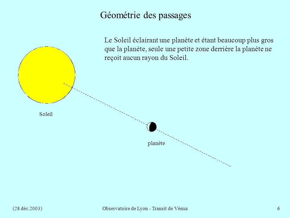(28 déc.2003)Observatoire de Lyon - Transit de Vénus6 Géométrie des passages Soleil planète Le Soleil éclairant une planète et étant beaucoup plus gros que la planète, seule une petite zone derrière la planète ne reçoit aucun rayon du Soleil.