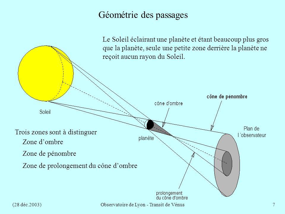 (28 déc.2003)Observatoire de Lyon - Transit de Vénus7 Géométrie des passages Le Soleil éclairant une planète et étant beaucoup plus gros que la planète, seule une petite zone derrière la planète ne reçoit aucun rayon du Soleil.