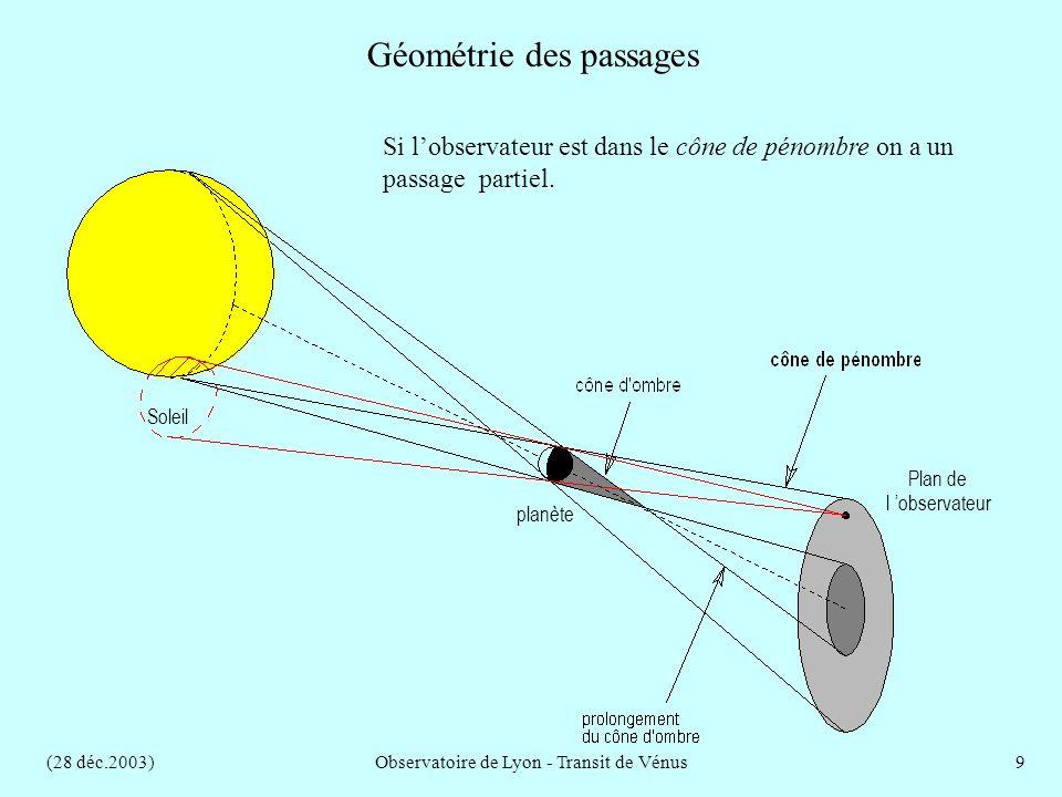 (28 déc.2003)Observatoire de Lyon - Transit de Vénus9 Géométrie des passages Si lobservateur est dans le cône de pénombre on a un passage partiel.