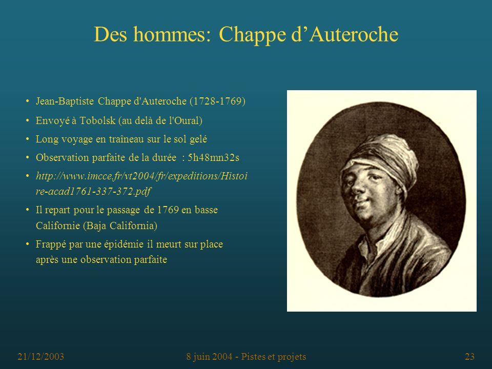 21/12/20038 juin 2004 - Pistes et projets23 Des hommes: Chappe dAuteroche Jean-Baptiste Chappe d'Auteroche (1728-1769) Envoyé à Tobolsk (au delà de l'