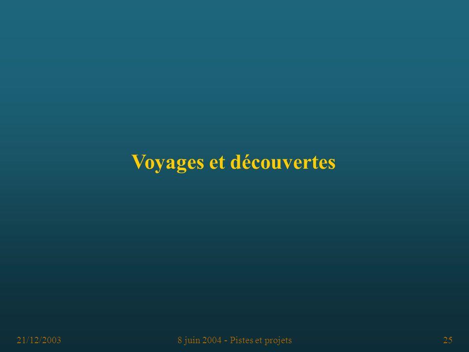 21/12/20038 juin 2004 - Pistes et projets25 Voyages et découvertes