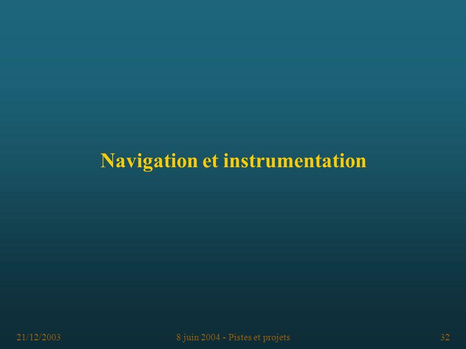 21/12/20038 juin 2004 - Pistes et projets32 Navigation et instrumentation