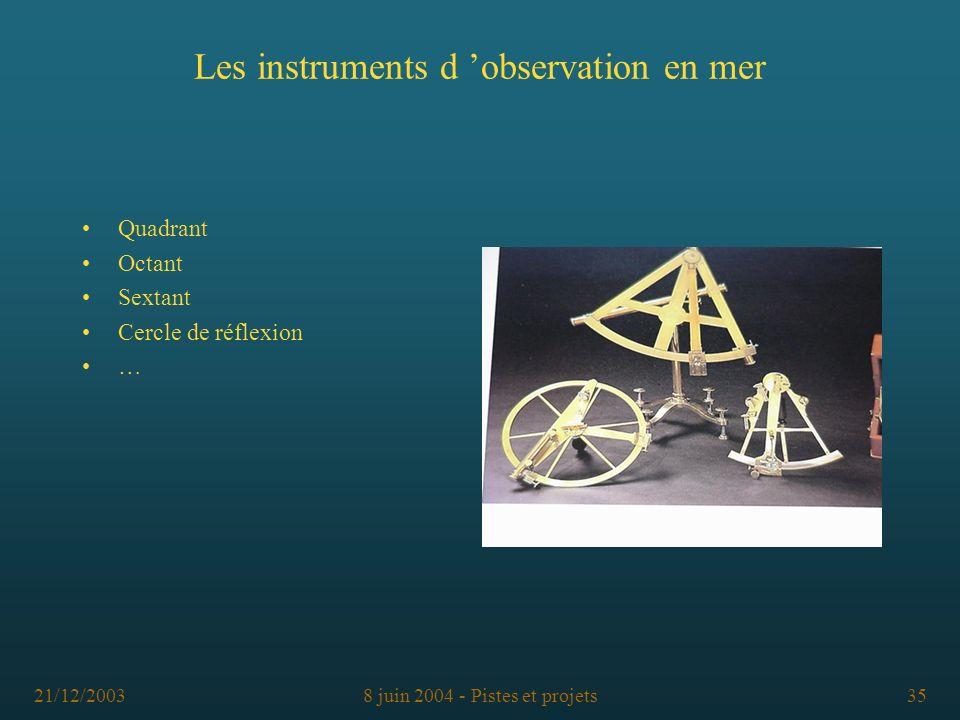 21/12/20038 juin 2004 - Pistes et projets35 Les instruments d observation en mer Quadrant Octant Sextant Cercle de réflexion …