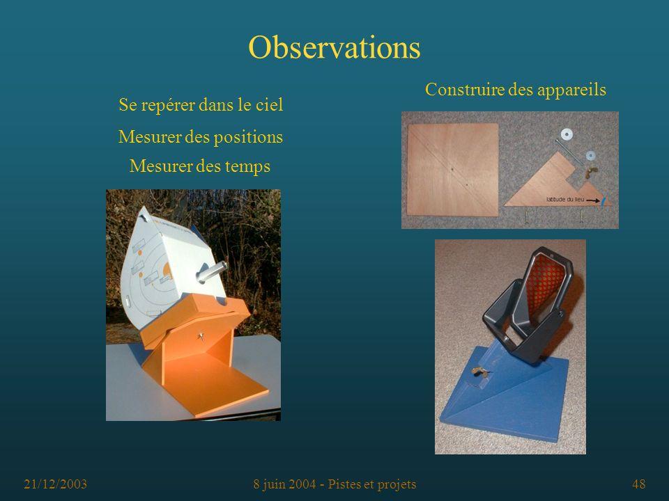 21/12/20038 juin 2004 - Pistes et projets48 Se repérer dans le ciel Construire des appareils Observations Mesurer des temps Mesurer des positions