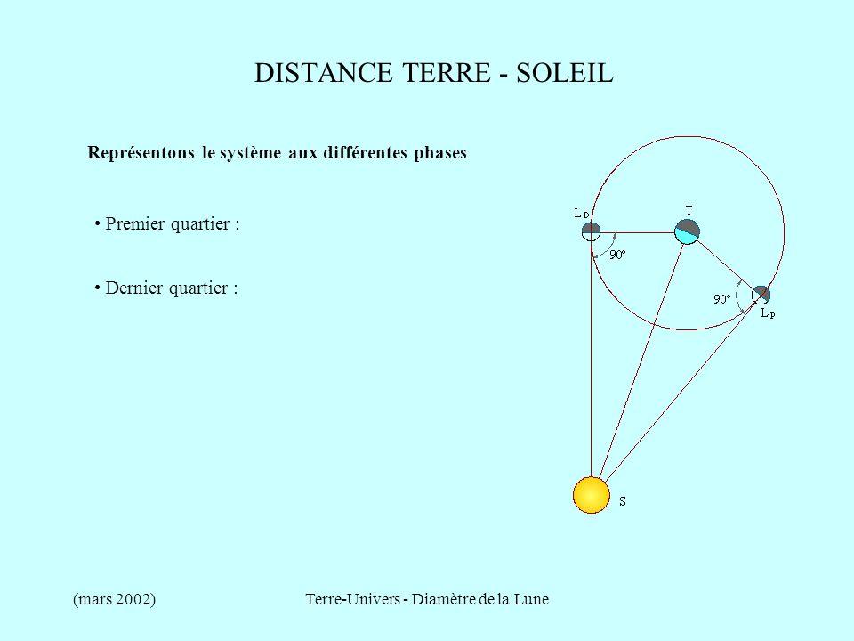 (mars 2002)Terre-Univers - Diamètre de la Lune DISTANCE TERRE - SOLEIL Représentons le système aux différentes phases Premier quartier : Dernier quart
