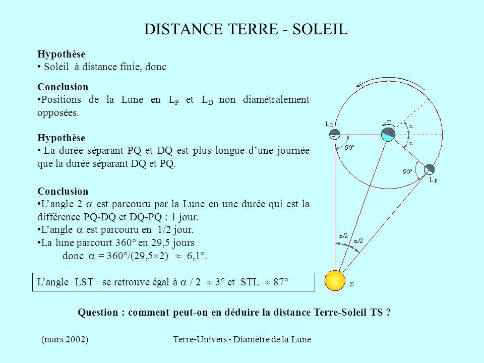 (mars 2002)Terre-Univers - Diamètre de la Lune DISTANCE TERRE - SOLEIL Hypothèse Soleil à distance finie, donc Question : comment peut-on en déduire l