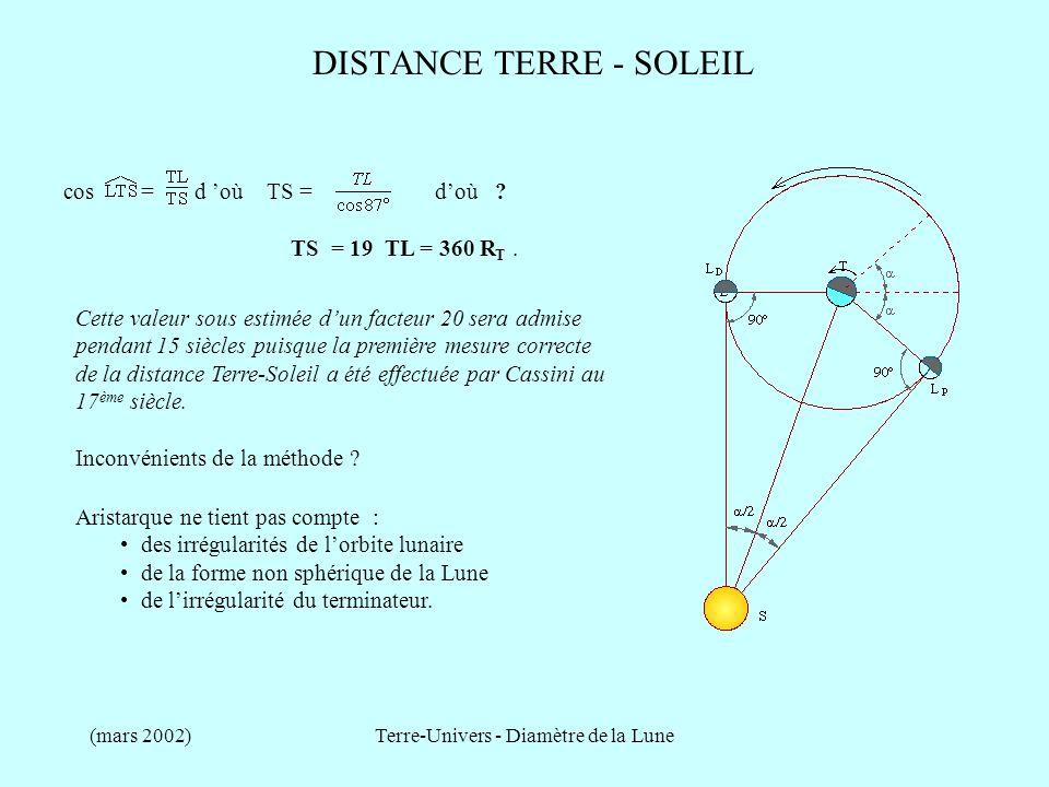 (mars 2002)Terre-Univers - Diamètre de la Lune DISTANCE TERRE - SOLEIL Cette valeur sous estimée dun facteur 20 sera admise pendant 15 siècles puisque