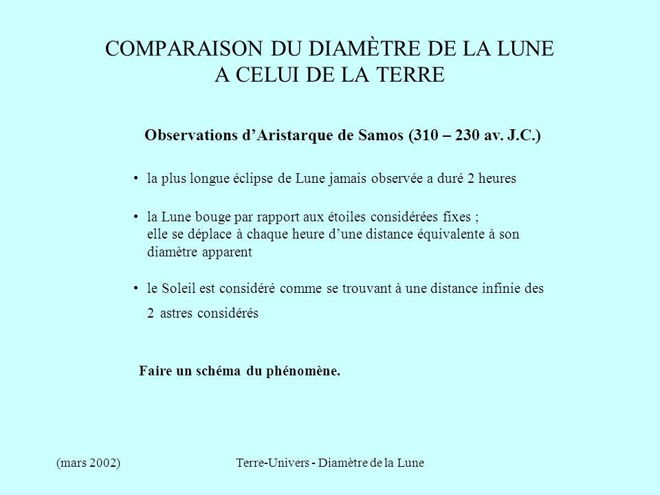 (mars 2002)Terre-Univers - Diamètre de la Lune DISTANCE TERRE - SOLEIL Représentons le système aux différentes phases Premier quartier : Dernier quartier :