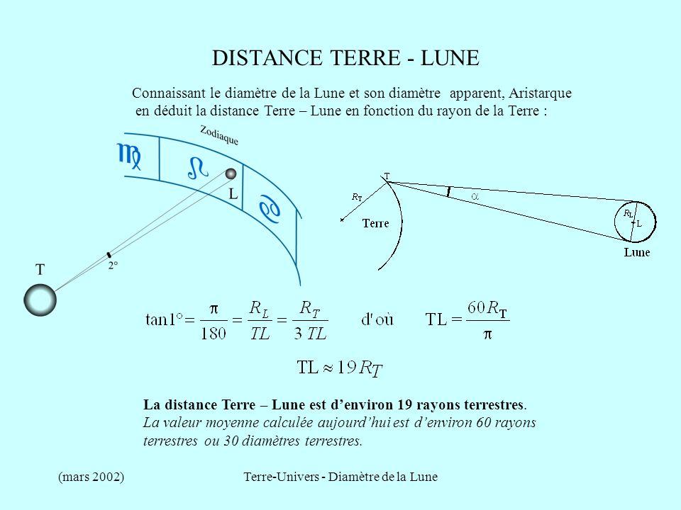 (mars 2002)Terre-Univers - Diamètre de la Lune DISTANCE TERRE - LUNE Connaissant le diamètre de la Lune et son diamètre apparent, Aristarque en déduit