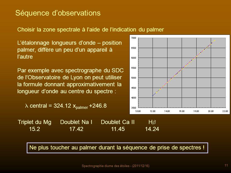 Spectrographie diurne des étoiles - (2011/12/16) 11 Séquence dobservations Choisir la zone spectrale à laide de lindication du palmer Létalonnage longueurs donde – position palmer, diffère un peu dun appareil à lautre Par exemple avec spectrographe du SDC de lObservatoire de Lyon on peut utiliser la formule donnant approximativement la longueur donde au centre du spectre : Triplet du Mg 15.2 central = 324.12 x palmer +246.8 Doublet Na I 17.42 Doublet Ca II 11.45 H 14.24 Ne plus toucher au palmer durant la séquence de prise de spectres !