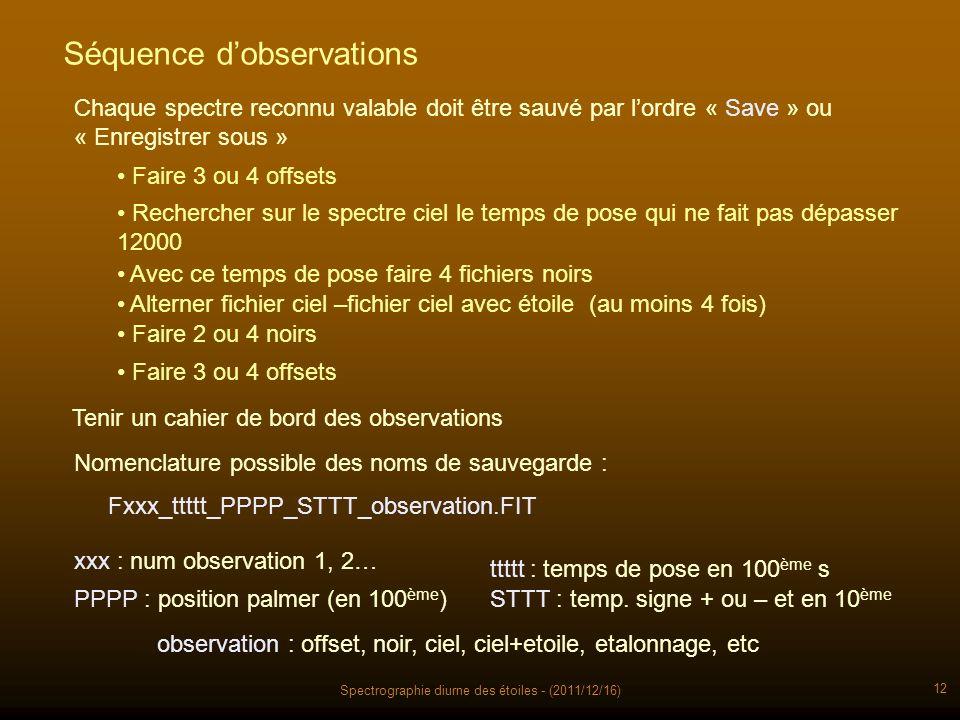 Spectrographie diurne des étoiles - (2011/12/16) 12 Séquence dobservations Faire 3 ou 4 offsets Rechercher sur le spectre ciel le temps de pose qui ne