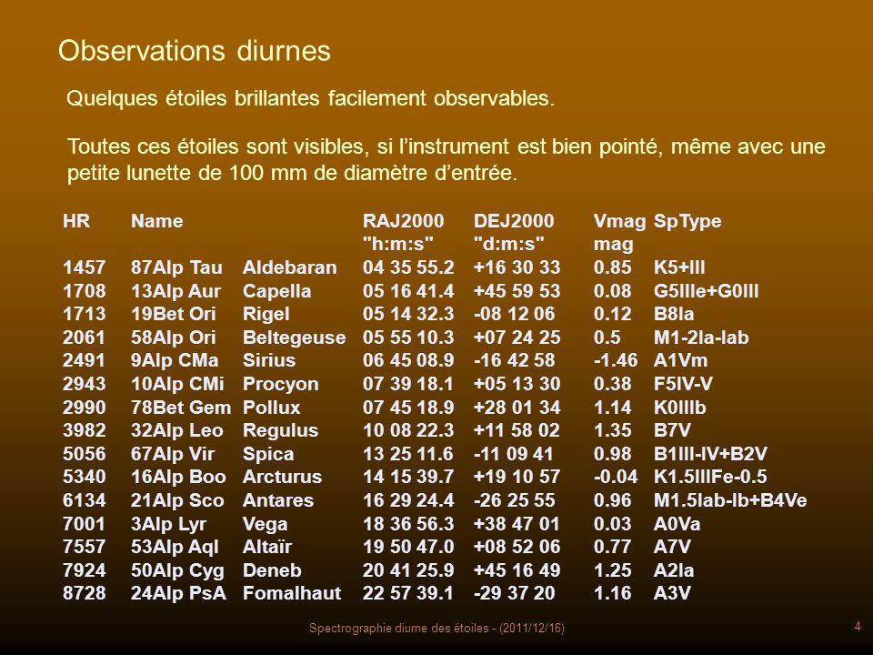Spectrographie diurne des étoiles - (2011/12/16) 4 Observations diurnes Quelques étoiles brillantes facilement observables. Toutes ces étoiles sont vi